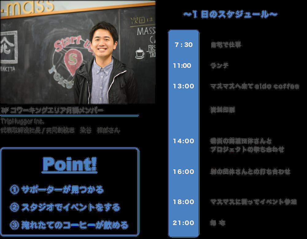 染谷さん-01